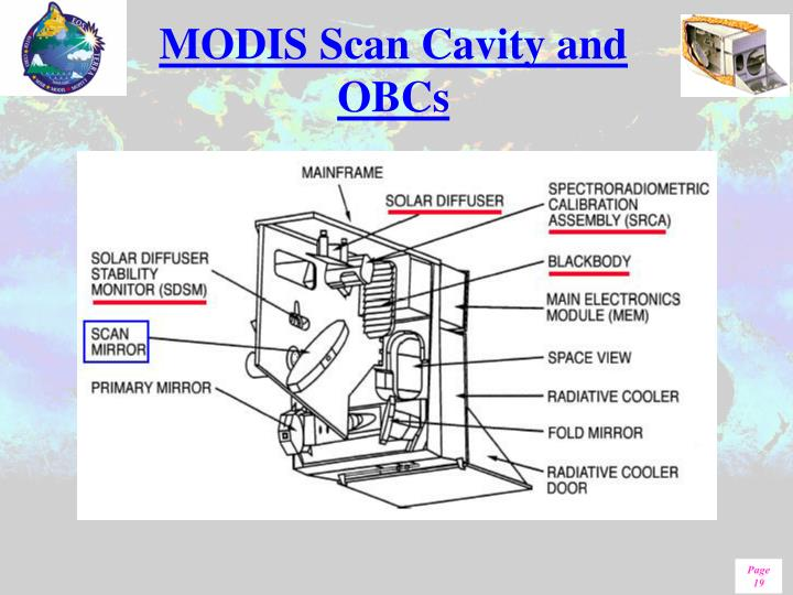 MODIS Scan Cavity and OBCs