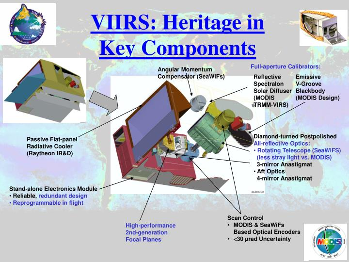 VIIRS: Heritage in Key Components