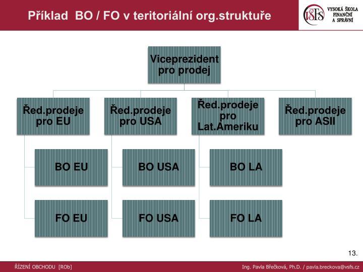 Příklad  BO / FO v teritoriální org.struktuře