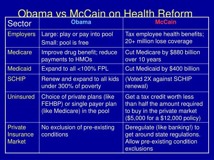 Obama vs McCain on Health Reform