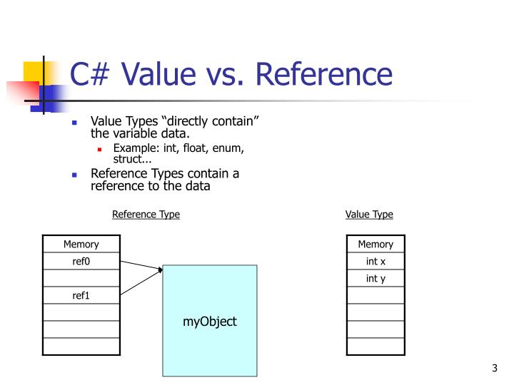 C value vs reference