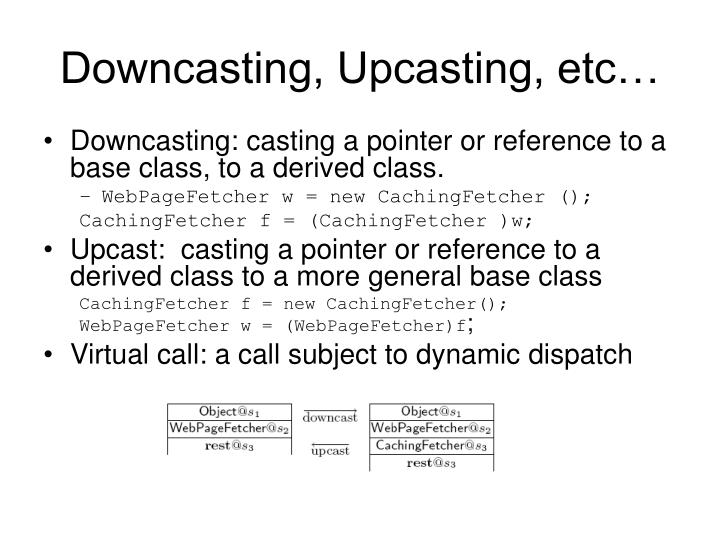 Downcasting, Upcasting, etc…