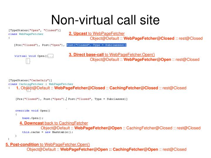 Non-virtual call site