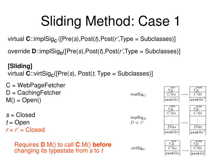 Sliding Method: Case 1