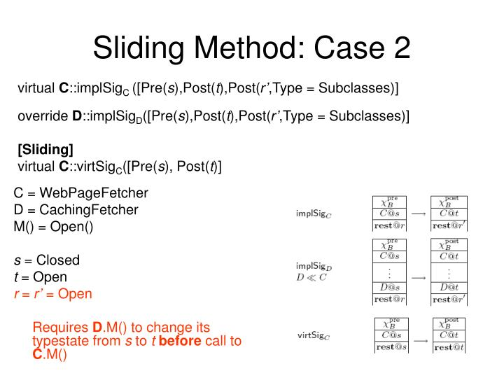 Sliding Method: Case 2