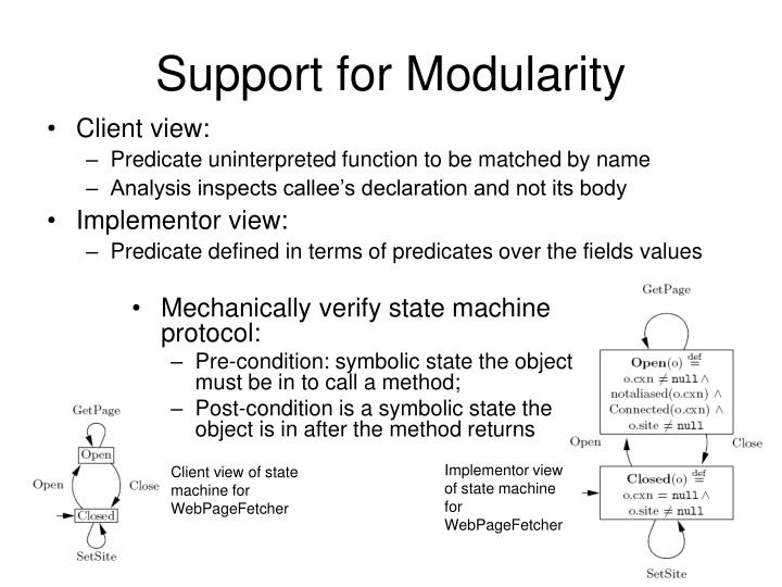 Support for Modularity