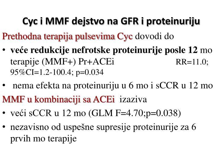 Cyc i MMF dejstvo na GFR i proteinuriju