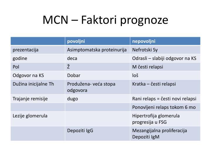 MCN – Faktori prognoze