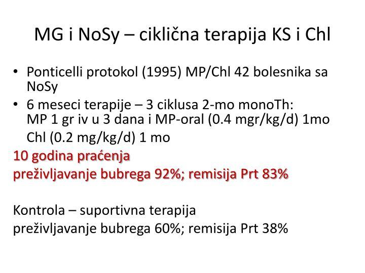 MG i NoSy – ciklična terapija KS i Chl