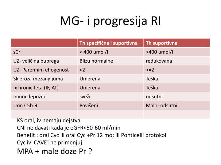 MG- i progresija RI
