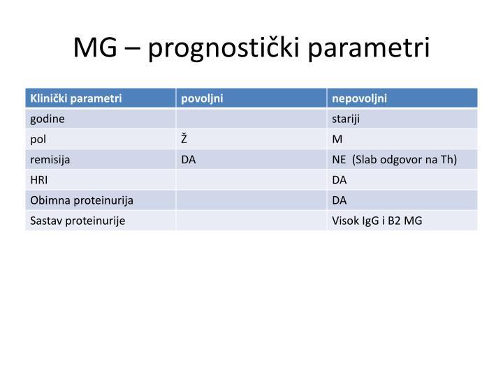 MG – prognostički parametri
