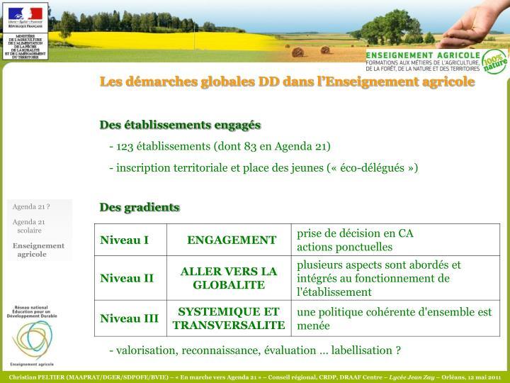 Les démarches globales DD dans l'Enseignement agricole