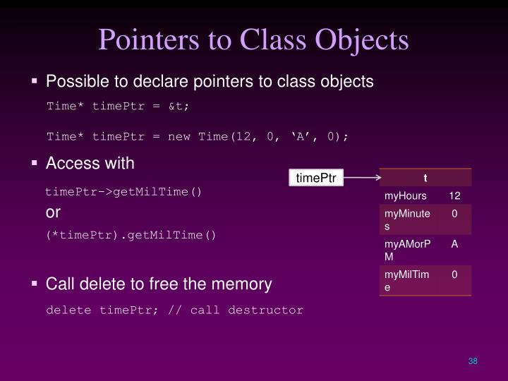 Pointers to Class Objects