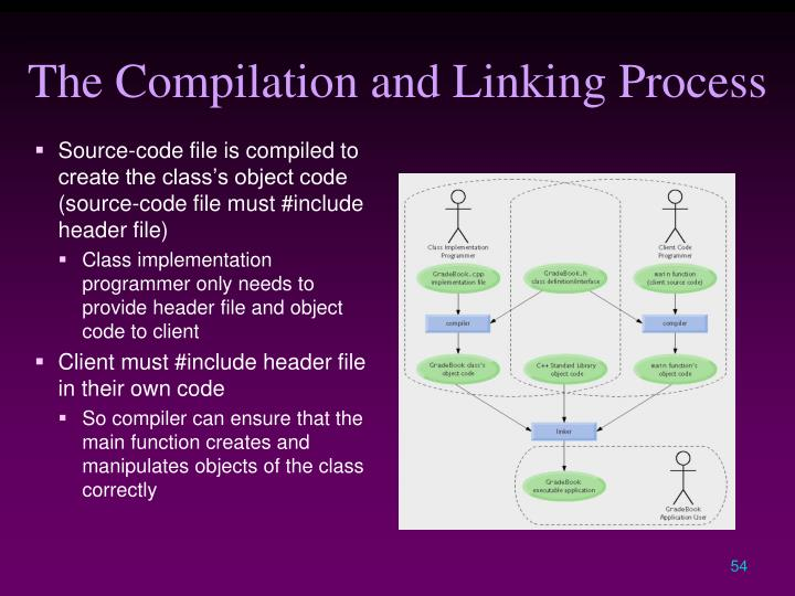 The Compilation and Linking Process
