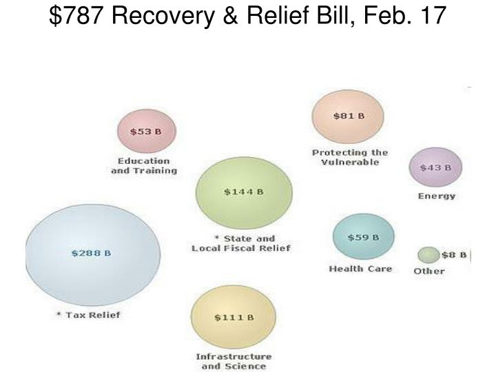 $787 Recovery & Relief Bill, Feb. 17