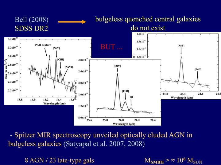 bulgeless quenched central galaxies