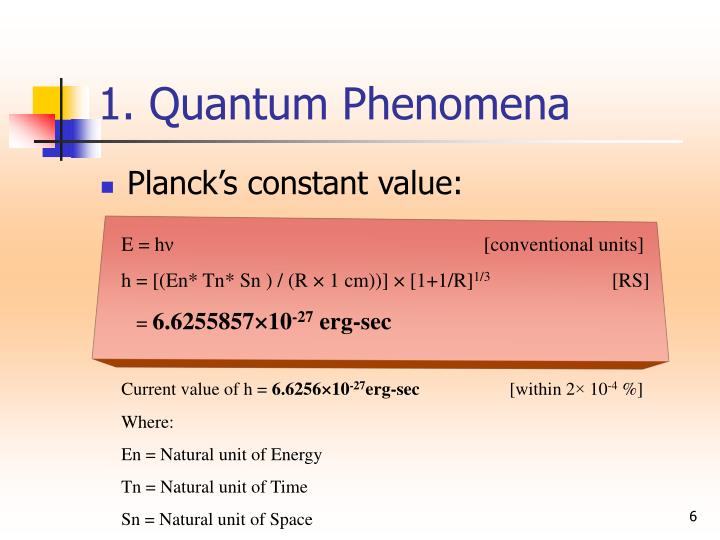 1. Quantum Phenomena