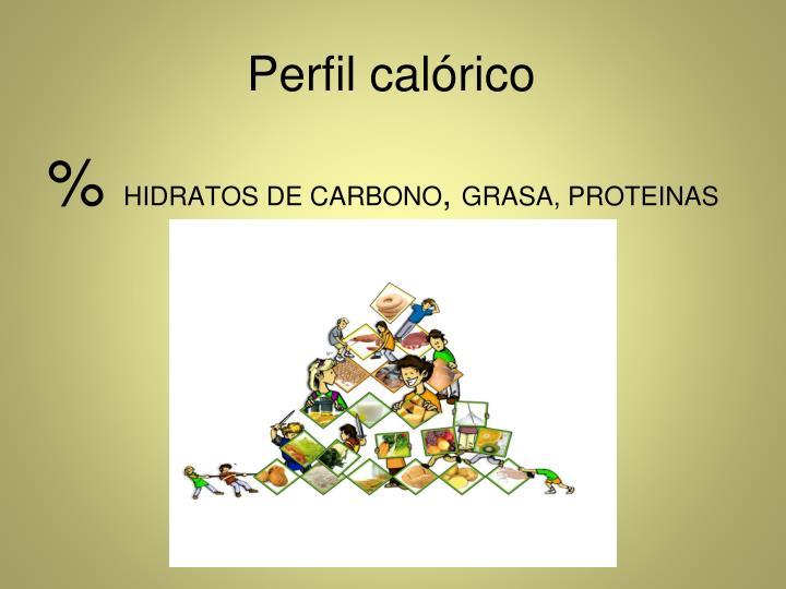 Perfil calórico