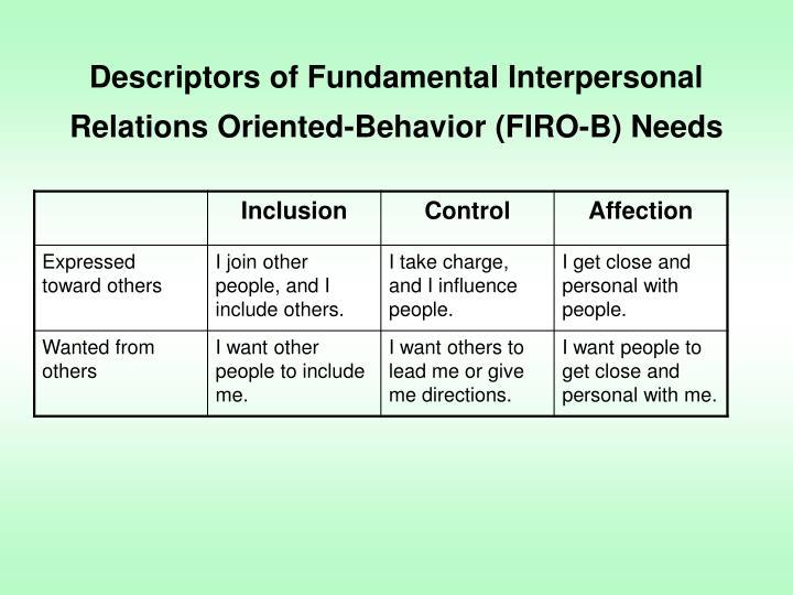 Descriptors of Fundamental Interpersonal Relations Oriented-Behavior (FIRO-B) Needs