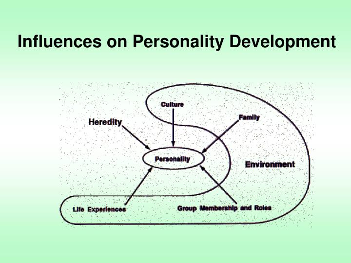 Influences on Personality Development