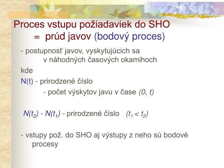 Proces vstupu požiadaviek do SHO