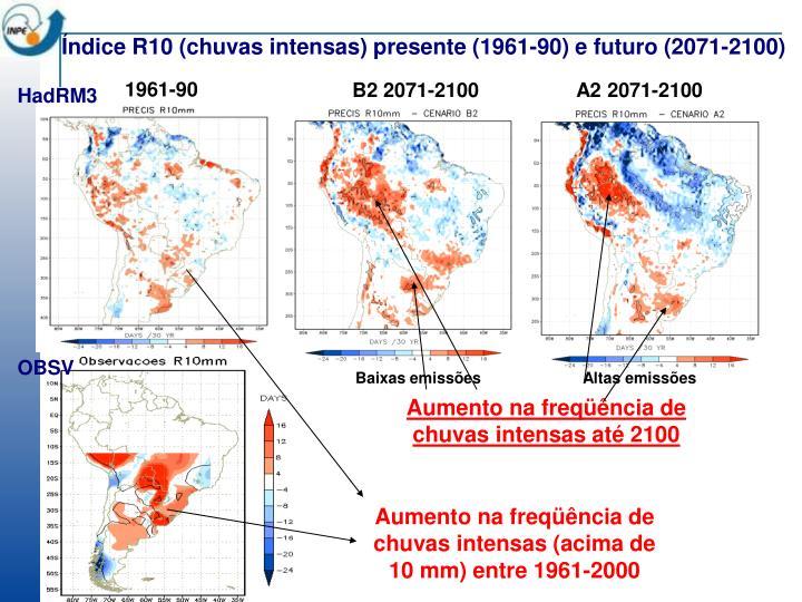 Índice R10 (chuvas intensas) presente (1961-90) e futuro (2071-2100)