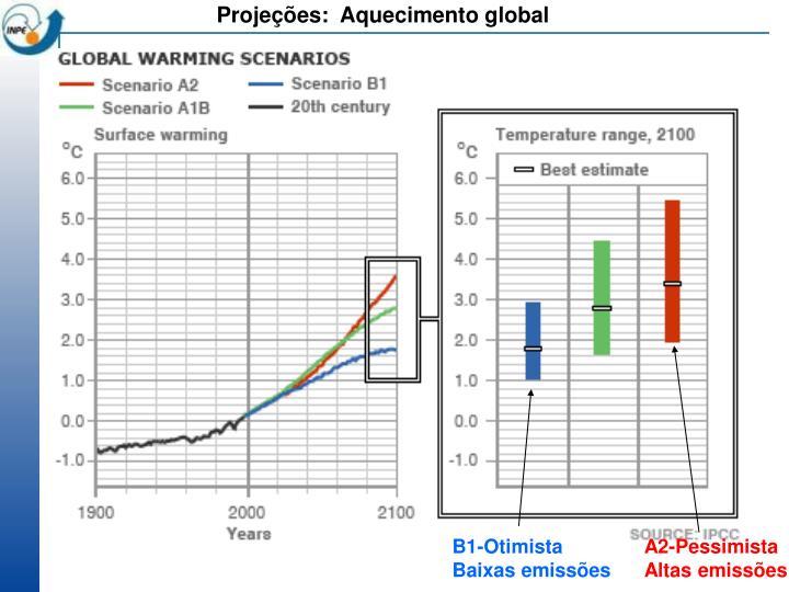 Projeções:  Aquecimento global