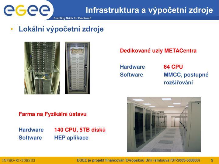 Infrastruktura a výpočetní zdroje