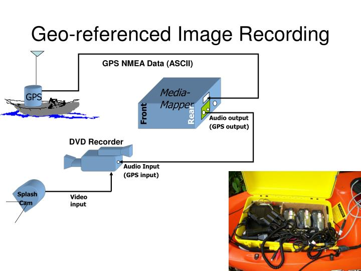 Geo referenced image recording