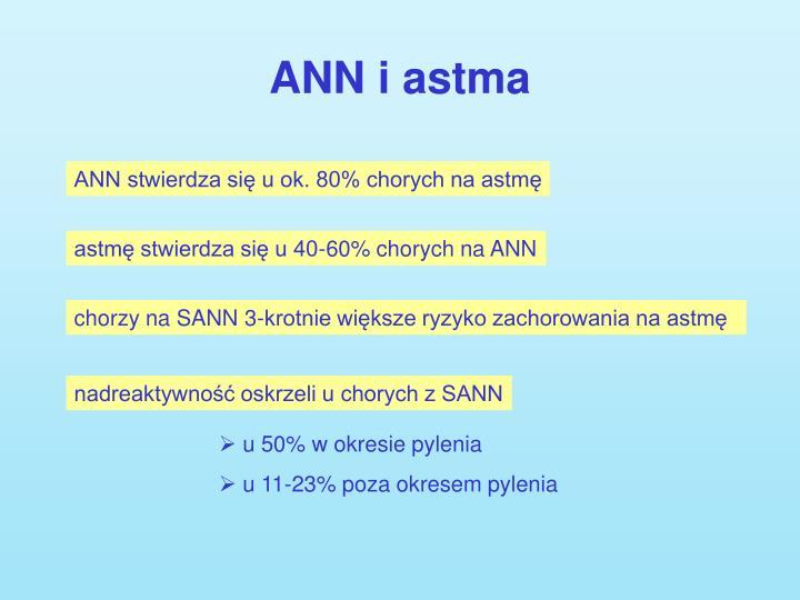 ANN i astma