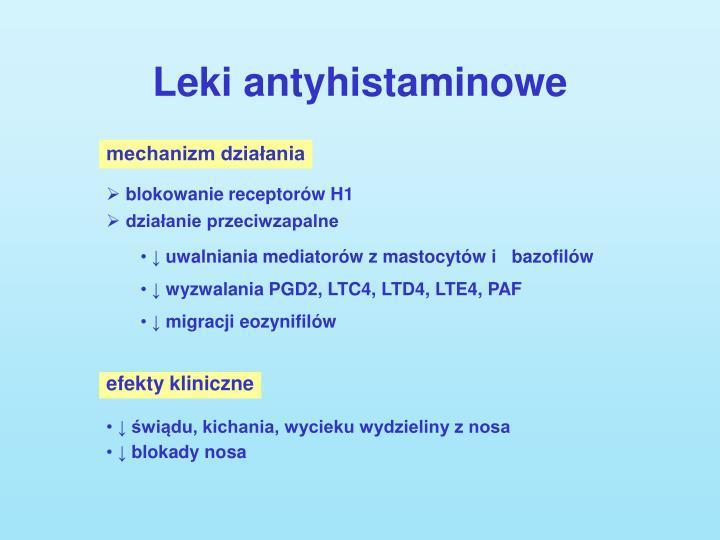 Leki antyhistaminowe
