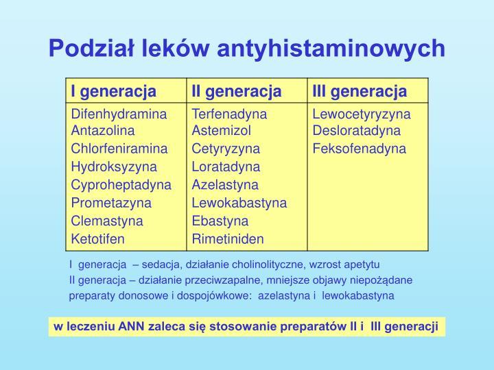 Podział leków antyhistaminowych