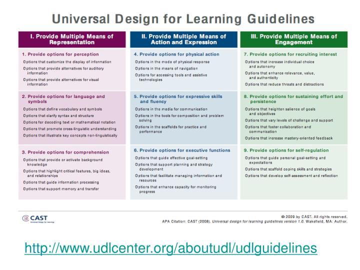 http://www.udlcenter.org/aboutudl/udlguidelines