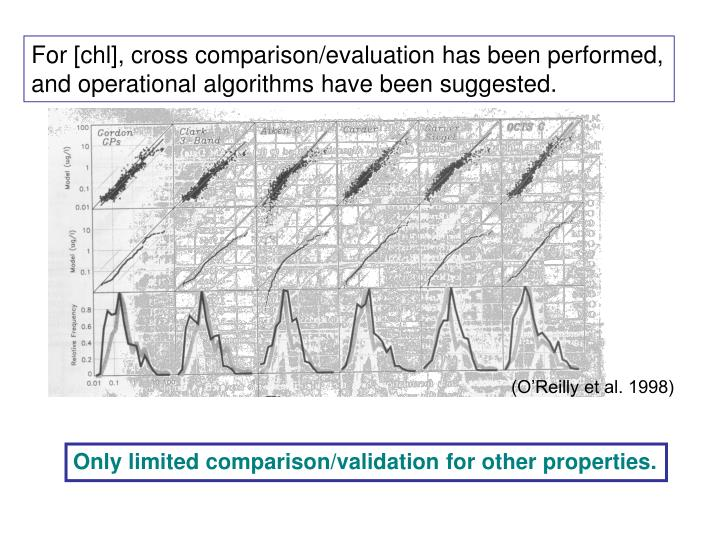 For [chl], cross comparison/evaluation has been performed, and operational algorithms have been suggested.