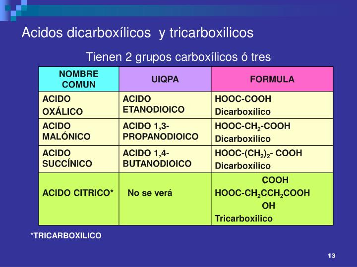 Acidos dicarboxílicos  y tricarboxilicos