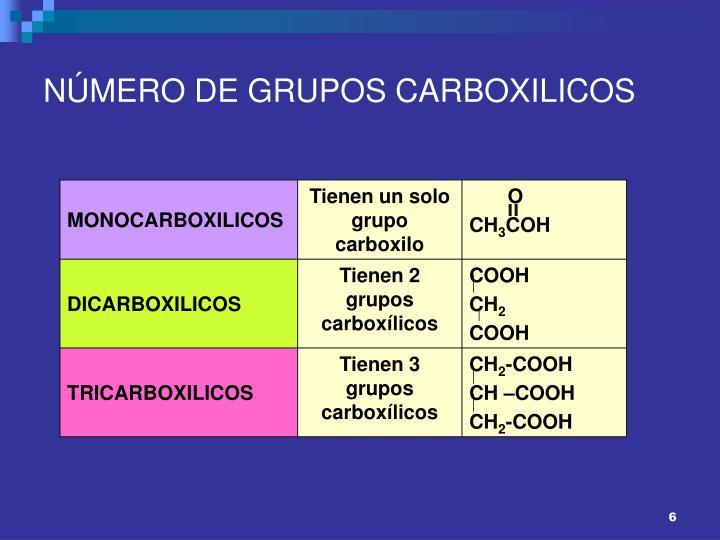 NÚMERO DE GRUPOS CARBOXILICOS