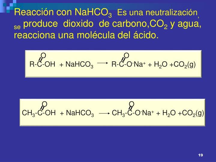 Reacción con NaHCO