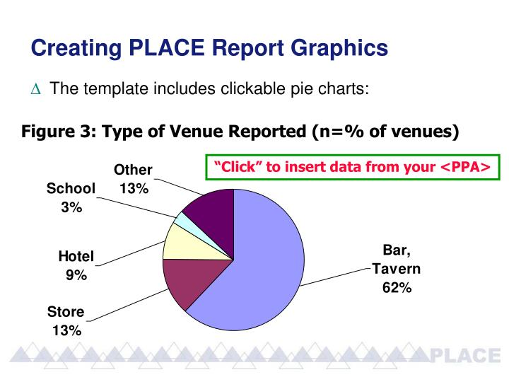 Creating PLACE Report Graphics