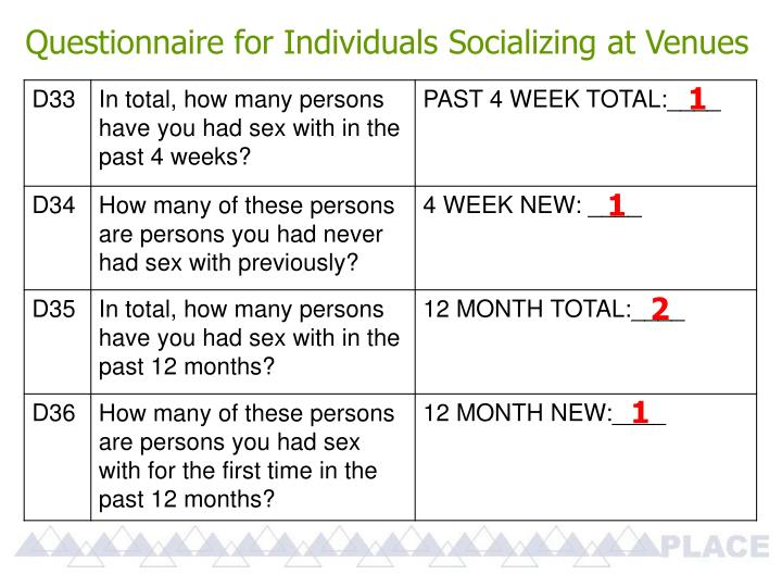 Questionnaire for Individuals Socializing at Venues