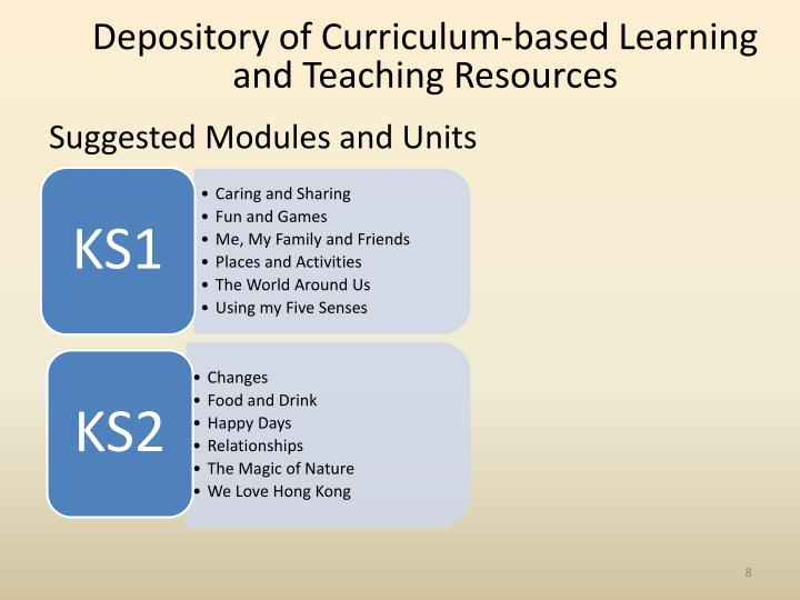 Depository of Curriculum-based Learning and Teaching Resources