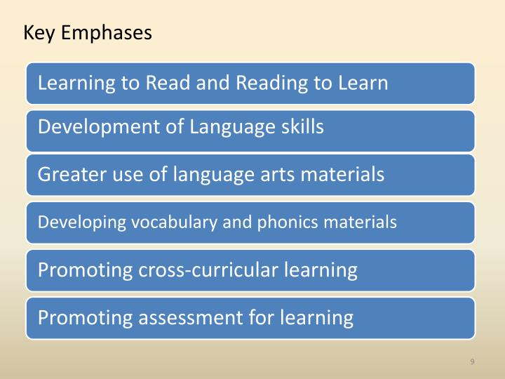 Development of Language skills