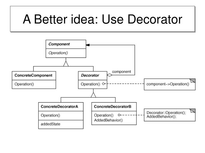 A Better idea: Use Decorator