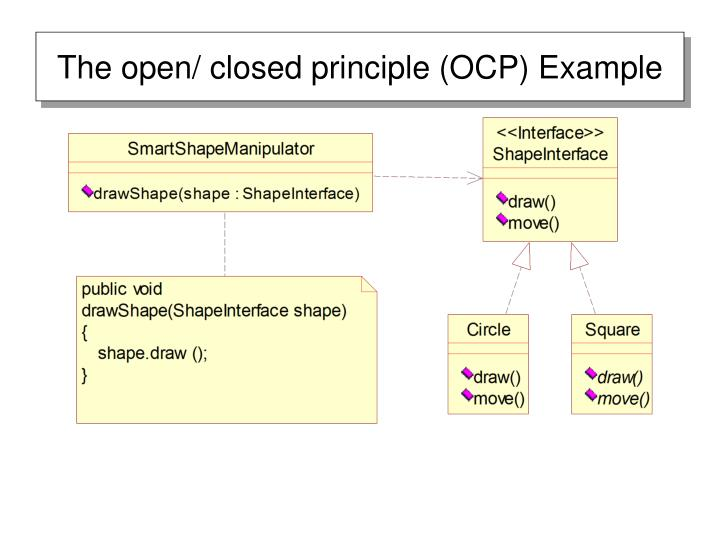 The open/ closed principle (OCP) Example