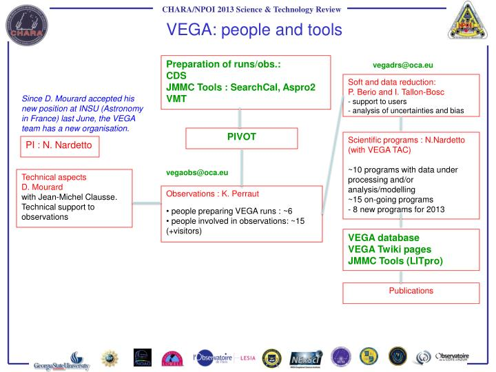 VEGA: people and tools