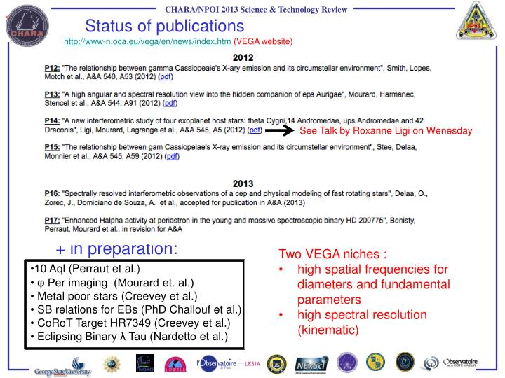 Status of publications