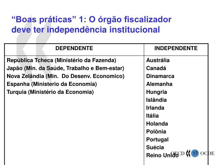 """""""Boas práticas"""" 1: O órgão fiscalizador  deve ter independência institucional"""