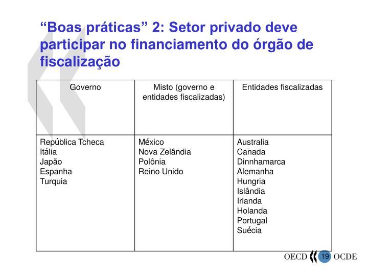 """""""Boas práticas"""" 2: Setor privado deve participar no financiamento do órgão de fiscalização"""