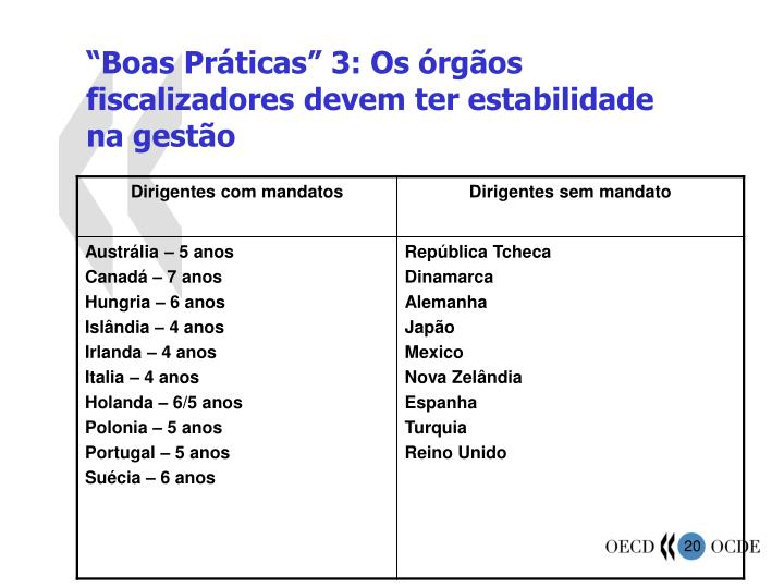 """""""Boas Práticas"""" 3: Os órgãos fiscalizadores devem ter estabilidade na gestão"""