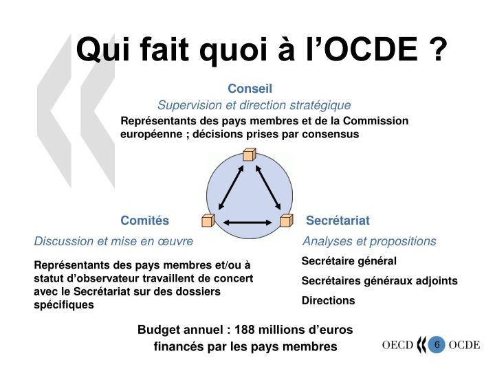 Qui fait quoi à l'OCDE ?