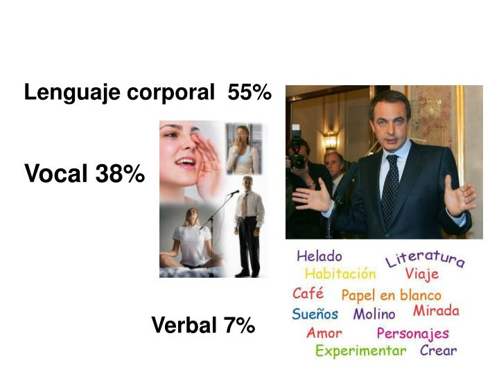Lenguaje corporal  55%